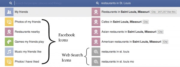 Facebook and Web Icons