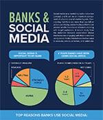 banks_social_infographic-2